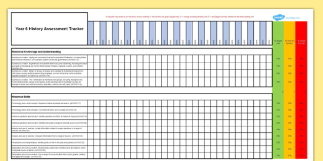 Australian Curriculum Year 6 History Assessment Tracker - Australian Curriculum, History, Assessment, Curriculum Overview, Student Data, Year 6