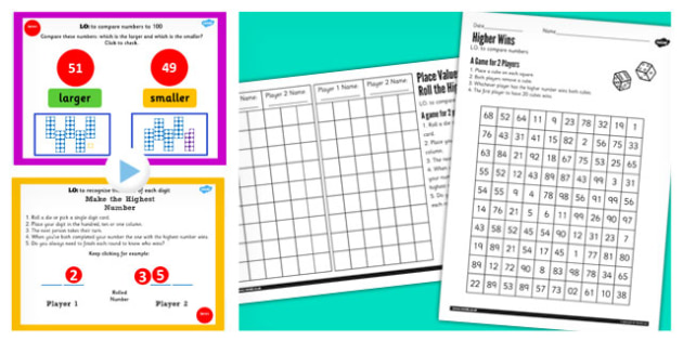 Year 2 Maths Compare Numbers From 0 up to 100 Lesson Pack - pack