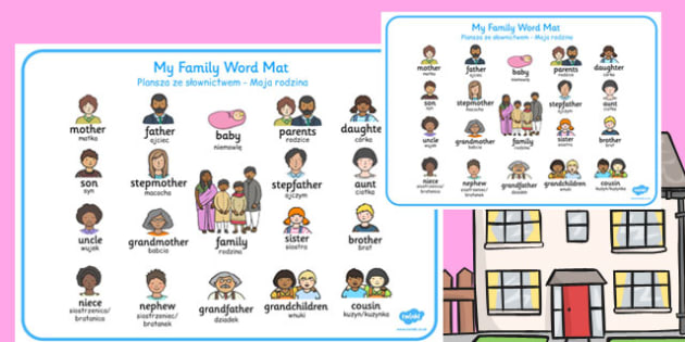Family Word Mat Polish Translation - polish, family, word mat, word, mat