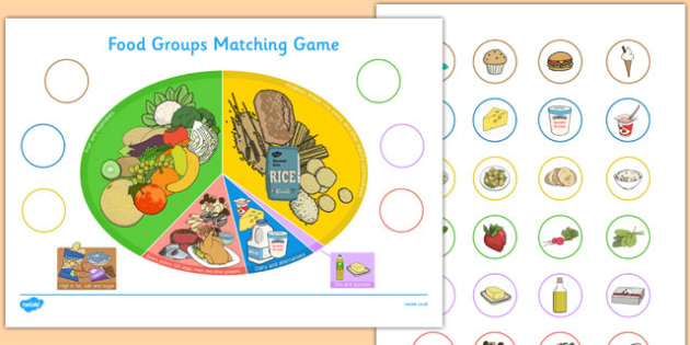 Food Groups Matching Game - food, food games, match, sort, game