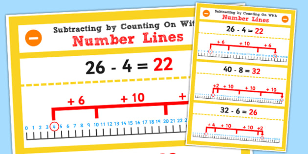 Year 2 Subtracting by Counting on Using Number Lines Poster