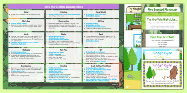 Classroom Enhancement Ideas ~ Eyfs enhancement ideas and resources pack to support teaching