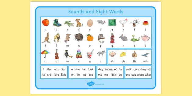 Sounds and Sight Words Desk Mat - australia, sounds, sight, words, desk mat, desk, mat, visual aid