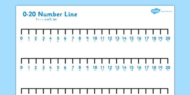 Numbers 0-20 Number Line Arabic Translation - arabic, numbers, number line, line, 0-20