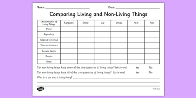 Comparing Living and Non-Living Things Worksheet - australia, Science, Year 3, Living, Non-Living, Characteristics, Worksheet, Australian Curriculum