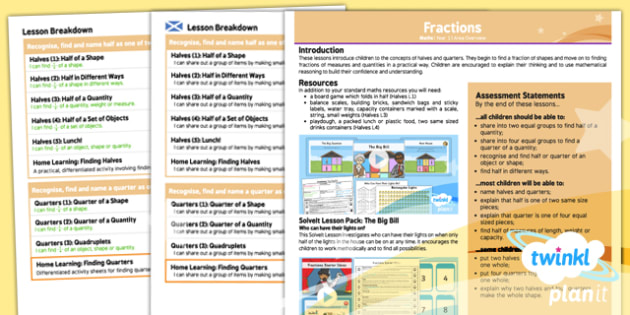 PlanIt - Maths Year 1 - Fractions Area Overview CfE - CfE, PlanIt, fractions, half, halves, quarter, quarters, sharing, share