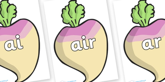 Phase 3 Phonemes on Turnips - Phonemes, phoneme, Phase 3, Phase three, Foundation, Literacy, Letters and Sounds, DfES, display