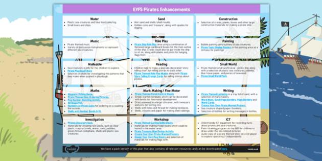 EYFS Pirate Themed Enhancement Ideas - planning, pirates, enhancement