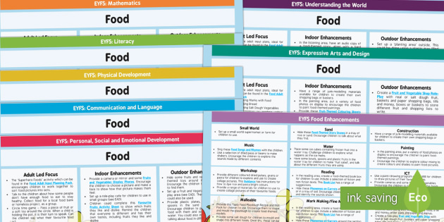 EYFS Food Lesson Plan and Enhancement Ideas - EYFS, early year, food, lesson plan, planning