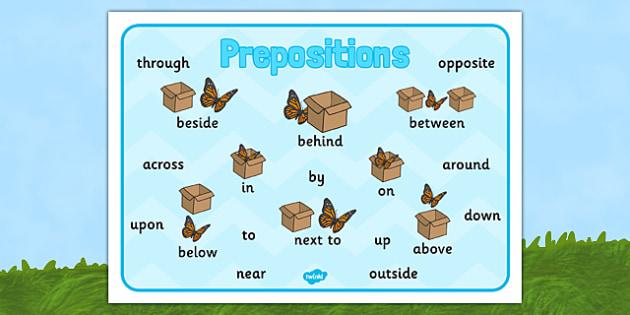 Butterfly Themed Prepositions Word Mat - butterfly, preposition