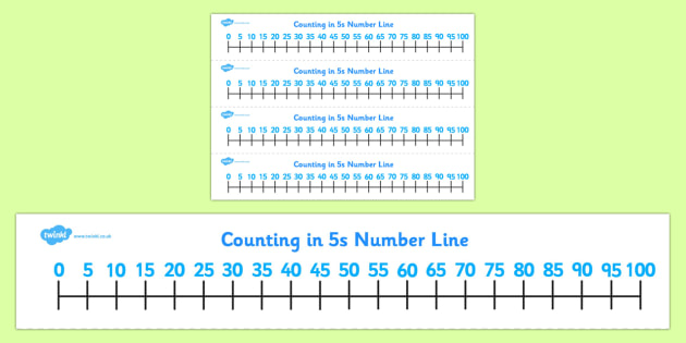 Counting in 5s Number Line - Counting, Numberline, Number line, Counting on, Counting back, even numbers, foundation stage numeracy, counting in 5s, numeracy, number line, counting, counting in 5