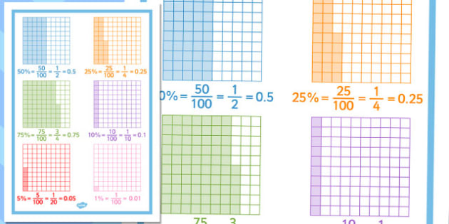 Equivalent Percentage, Decimals and Fraction Sheet - fractions