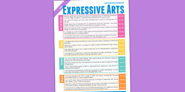 Scottish Curriculum Excellence Overview Posters Second Expressive