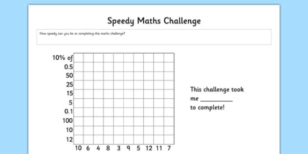 Speedy Maths Challenge Worksheet 3 - maths challenge, maths challenge worksheet, times tables, times tables challenge, timed maths challenge, ks2 numeracy