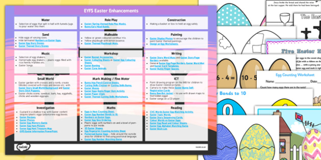 EYFS Easter Themed Enhancement Ideas and Resources Pack - easter, pack, planning
