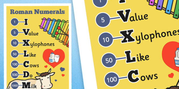 Roman Numerals Mnemonic I Value Xylophones Like Cows Do Milk Display Poster - roman numerals, mnemonic, roman, numerals, symbols, poster, display poster, display