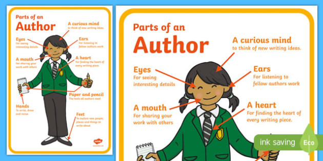 Parts of an Author Display Poster