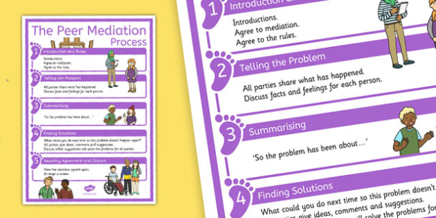 Peer Mediation Process Poster - peer mediation, process poster, process, poster, display
