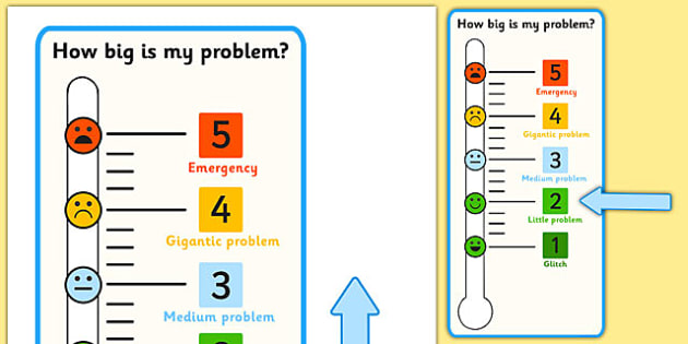 How Big Is My Problem Thermometer - Big, Problem, Thermometer