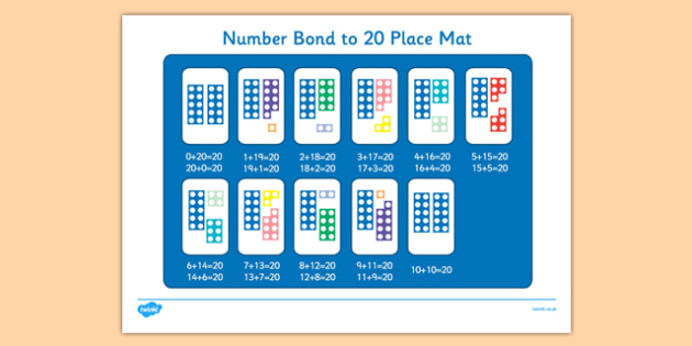 Number Bond to 20 Place Mat - number bond, 20, place mat, place, mat, number, bond, 0-20