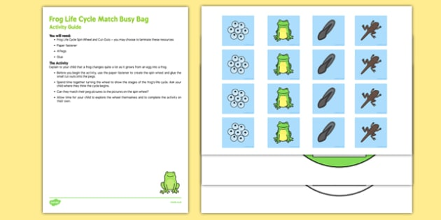 Frog Life Cycle Match Busy Bag Resource Pack For Parents - spin wheel, frogspawn, froglet, frogs, tadpole, tadpoles, growth, growing, spring, matching