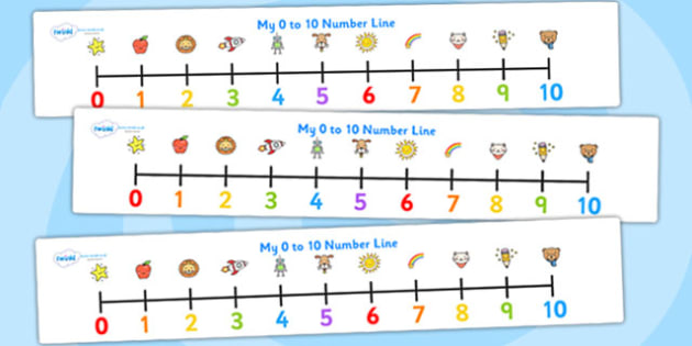 Numbers 0-10 on Number Line (numbers below) - Counting, Numberline, Number line, Counting on, Counting back