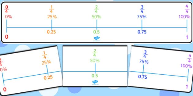Percentage, Decimals and Fractions Number Line Quarters - number line
