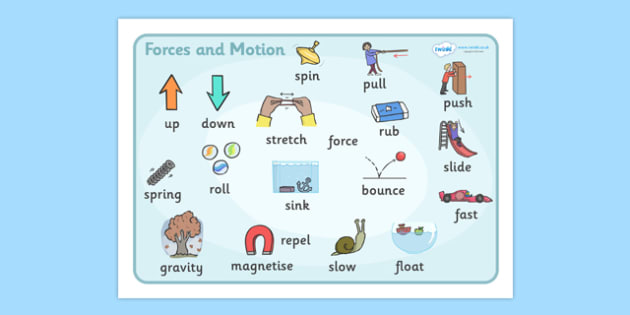 Forces and Motion Word Mat - Force, word mat, writing aid, mat