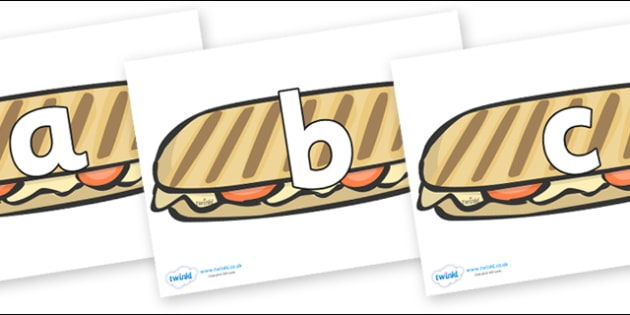 Phoneme Set on Paninis - Phoneme set, phonemes, phoneme, Letters and Sounds, DfES, display, Phase 1, Phase 2, Phase 3, Phase 5, Foundation, Literacy