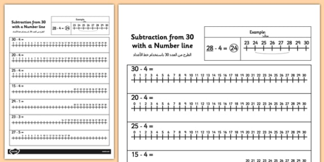 Subtraction from 30 with a Number Line Activity Sheet Arabic Translation - arabic, subtraction, number line, worksheet