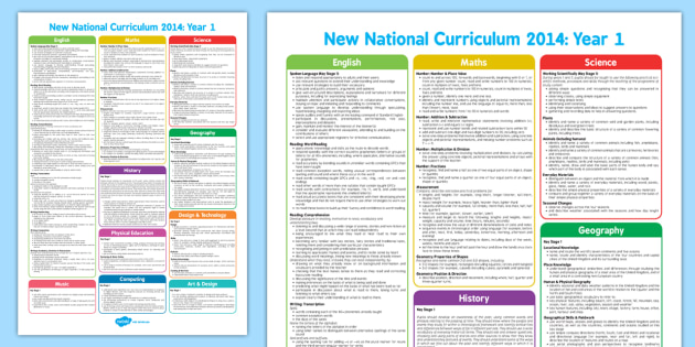 KS1 2014 Curriculum Posters Year 1 - key stage one, year one