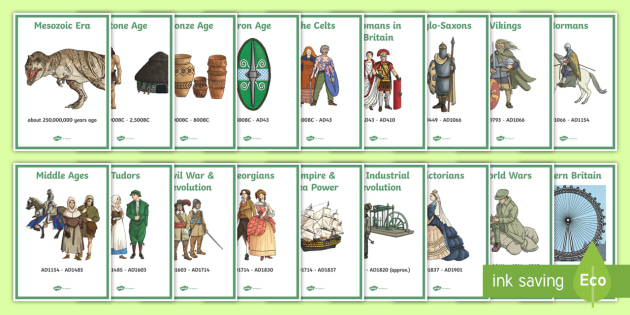 British History Timeline Posters - Britain, Timeline, Posters