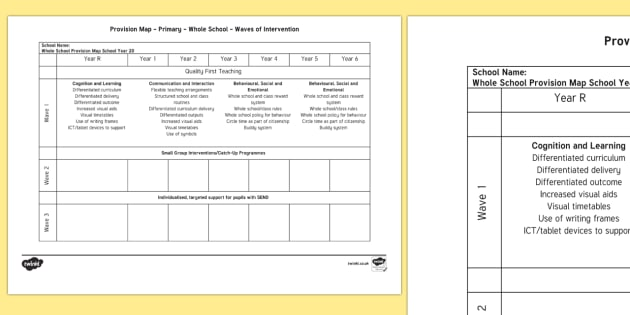 Provision Map By Waves of Intervention Whole School Primary Pro Forma