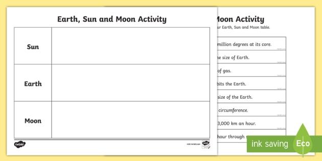 Earth Sun and Moon Fact Table Activity - earth sun and moon fact worksheet, earth sun and moon fact sorting worksheet, solar system worksheet, ks2 science