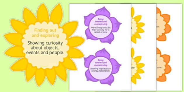 EYFS Characteristics of Effective Learning Statements on Flowers - finding out, exploring, focus, concentrate, motivated, engages, eyfs, development matters, confidence, early years, foundation, reception, nursery, display, staff, teachers, nursery n