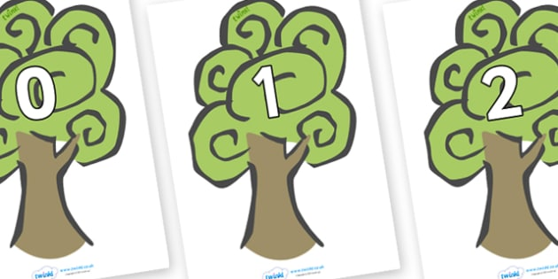Numbers 0-50 on Trees - 0-50, foundation stage numeracy, Number recognition, Number flashcards, counting, number frieze, Display numbers, number posters