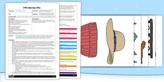 Paper Plate Snowman EYFS Adult Input Plan and Resource Pack - EYFS, Early Years planning, winter, seasons, story, The Snowman, Raymond Briggs, EAD, Expressive Arts and Design