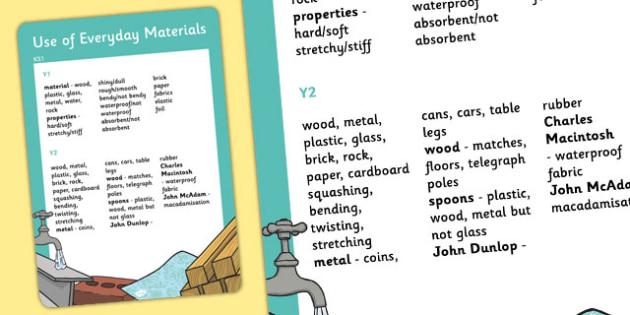 KS1 Materials Scientific Vocabulary Progression Poster - posters