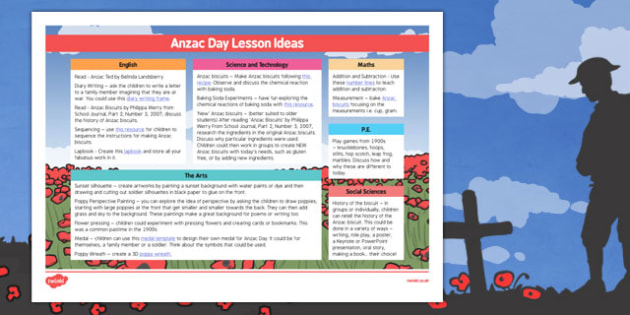 Anzac Day Lesson Ideas - Anzac Day, lesson plans, new zealand, nz