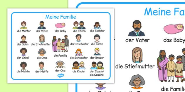 Meine Familie Word Mat German - german, family, word mat, word, mat, language