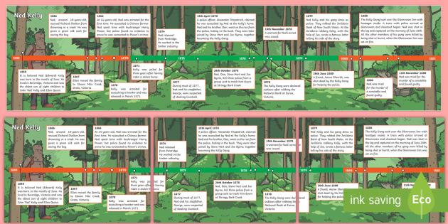 Ned Kelly Display Timeline - Bushrangers, Ned Kelly, Australian History, outlaws, australia,Australia