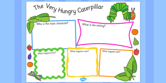 Book Review Writing Frame to Support Teaching on The Very Hungry Caterpillar - the hungry caterpillar, the hungry caterpillar book review, the hungry caterpillar review, food