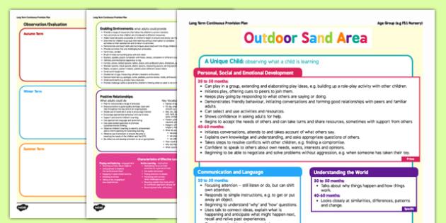 Outdoor Sand Area Continuous Provision Plan Posters Nursery FS1 - EYFS long term planning, eyfs, long term, plan, outdoor sand area