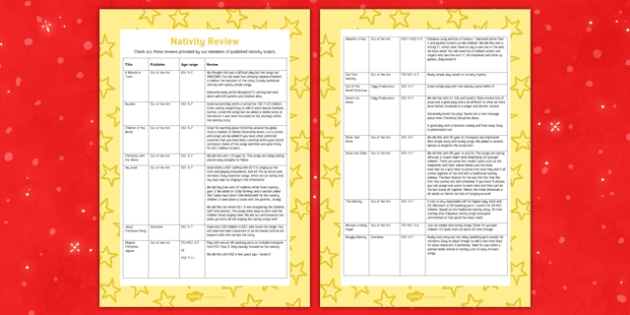 Nativity Reviews from our Members