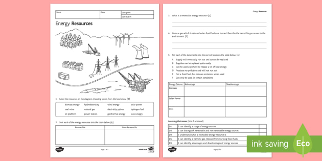 KS3 Energy Resources Homework Activity Sheet