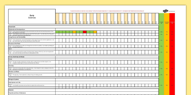 Scottish Curriculum for Excellence Early Sciences Assessment Spreadsheet - CfE, planning, tracking, health, wellbeing, mental, social, physical, emotional, sport, food, nutrition, hygiene, substance misuse, relationships, sexual health