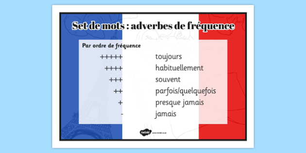 Set de mots: adverbes de fréquence French - high frequency, adverbs, words mat, word, mat, frequency