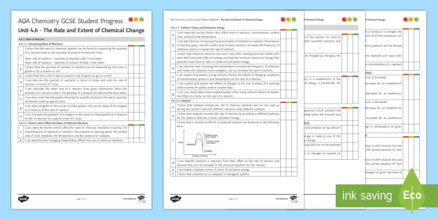 AQA Chemistry Unit 4.6 The Rate and Extent of Chemical Change Student Progress Sheet - Student Progress Sheets, AQA, RAG sheet, Unit 4.6 The Rate and Extent of Chemical Change.