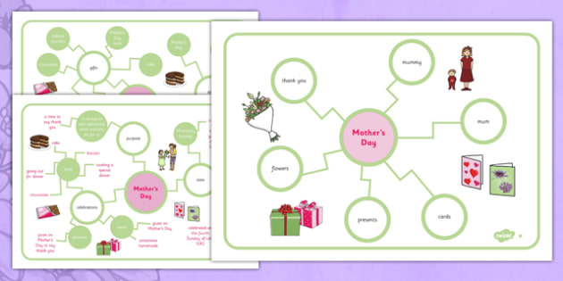 Mother's Day Differentiated Concept Maps - concept map, mind map, Mother's Day concept map