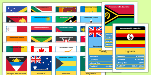 Commonwealth Countries Top Cards Game - commonwealth, countries, top trumps, cards, top cards, game, activity